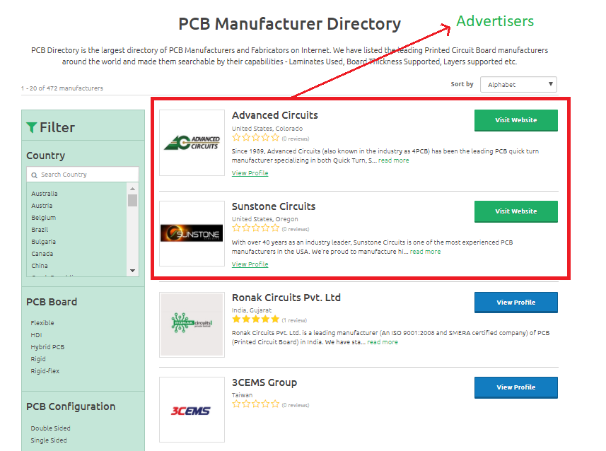Advertising on PCB Directory