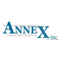 Annex Inc.