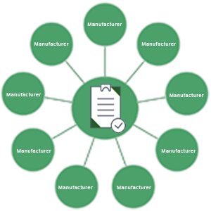 Get Quotations from Multiple PCB Manufacturers by Filling Out a Single Form
